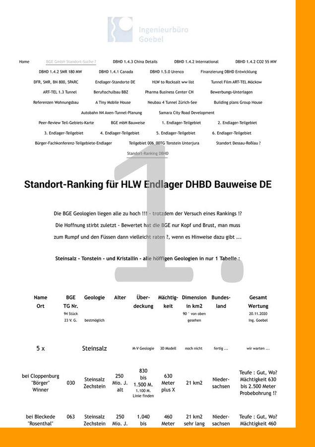 >>> Final Ranking Table for DBHD nuclear repositories Germany >>> Vergleichs-Tabelle für Endlager-Standorte DBHD in Deutschland #Ranking #Locations #Teilgebiete #Endlager #Deutschland
