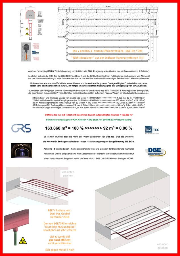 Das alte untiefe BGE Bausystem - Effizienz 0.04 %