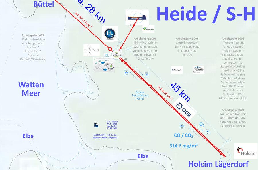 Gesamt Projekt Planung vom Windrad zur Wasserstoff-Wirtschaft