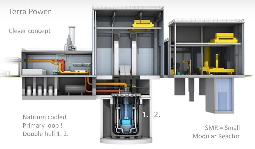 Schnitt - Reaktor Bauplanung von Terra Power by Bill Gates
